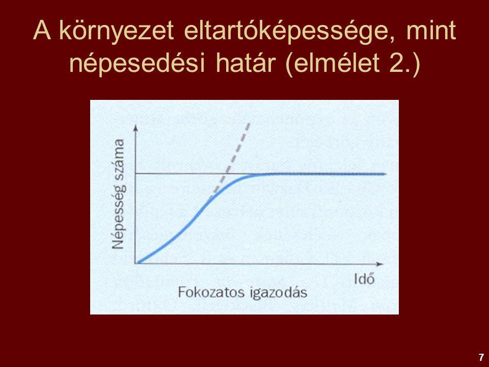A környezet eltartóképessége, mint népesedési határ (elmélet 2.)