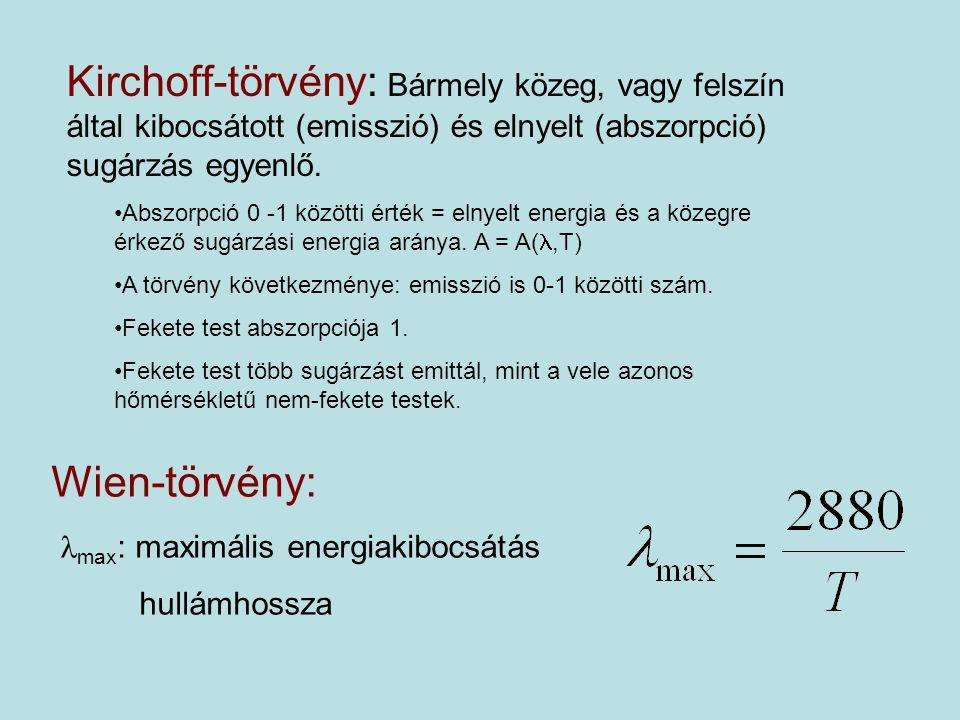 Kirchoff-törvény: Bármely közeg, vagy felszín által kibocsátott (emisszió) és elnyelt (abszorpció) sugárzás egyenlő.