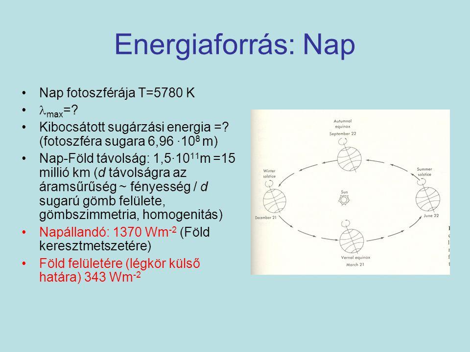 Energiaforrás: Nap Nap fotoszférája T=5780 K max=