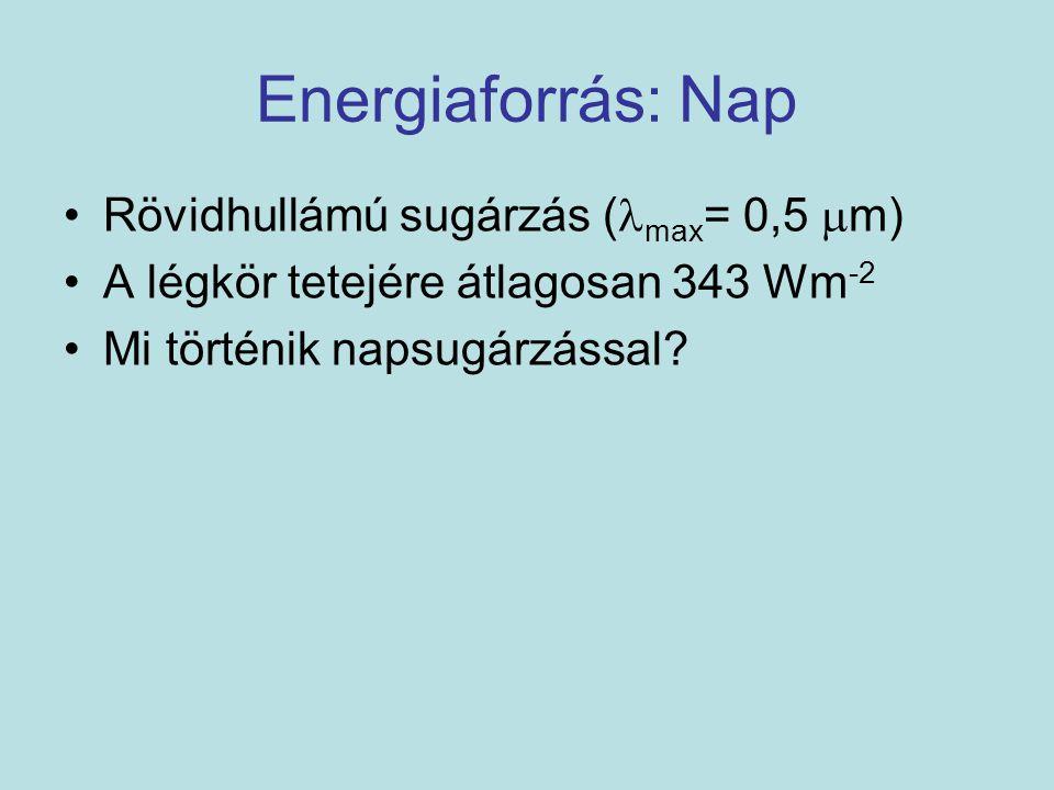 Energiaforrás: Nap Rövidhullámú sugárzás (max= 0,5 m)