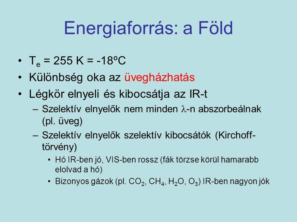 Energiaforrás: a Föld Te = 255 K = -18ºC Különbség oka az üvegházhatás