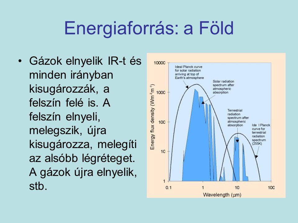 Energiaforrás: a Föld