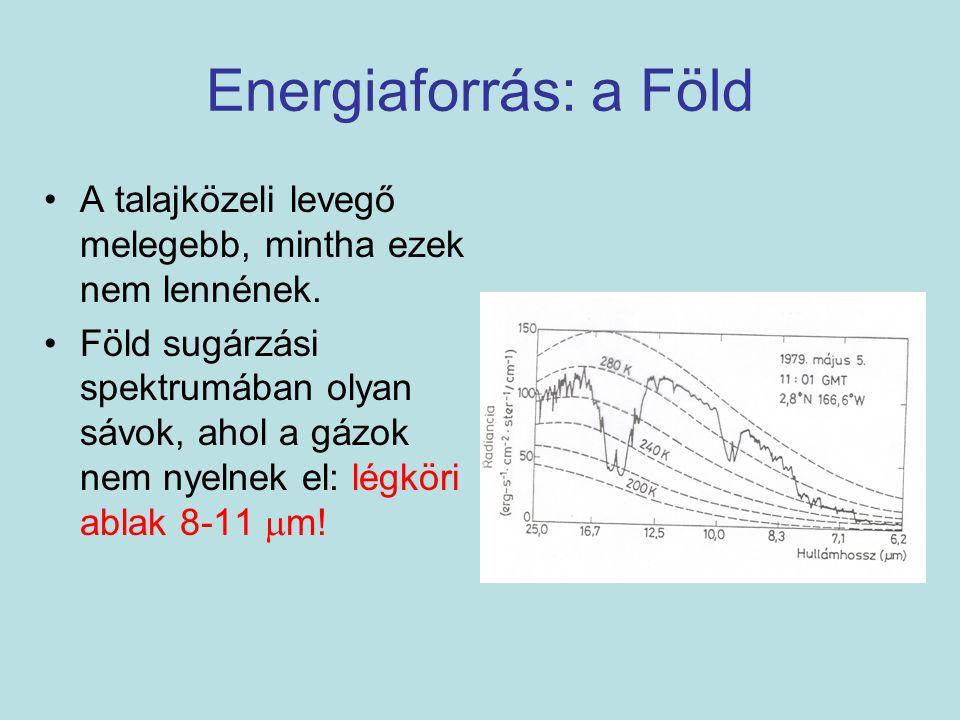Energiaforrás: a Föld A talajközeli levegő melegebb, mintha ezek nem lennének.