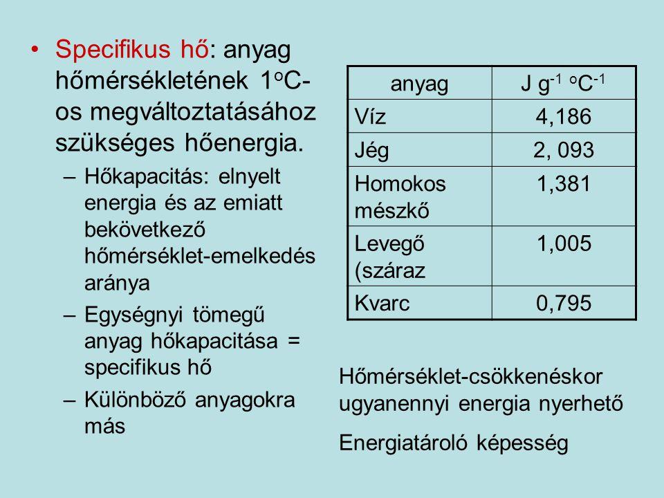 Specifikus hő: anyag hőmérsékletének 1oC-os megváltoztatásához szükséges hőenergia.