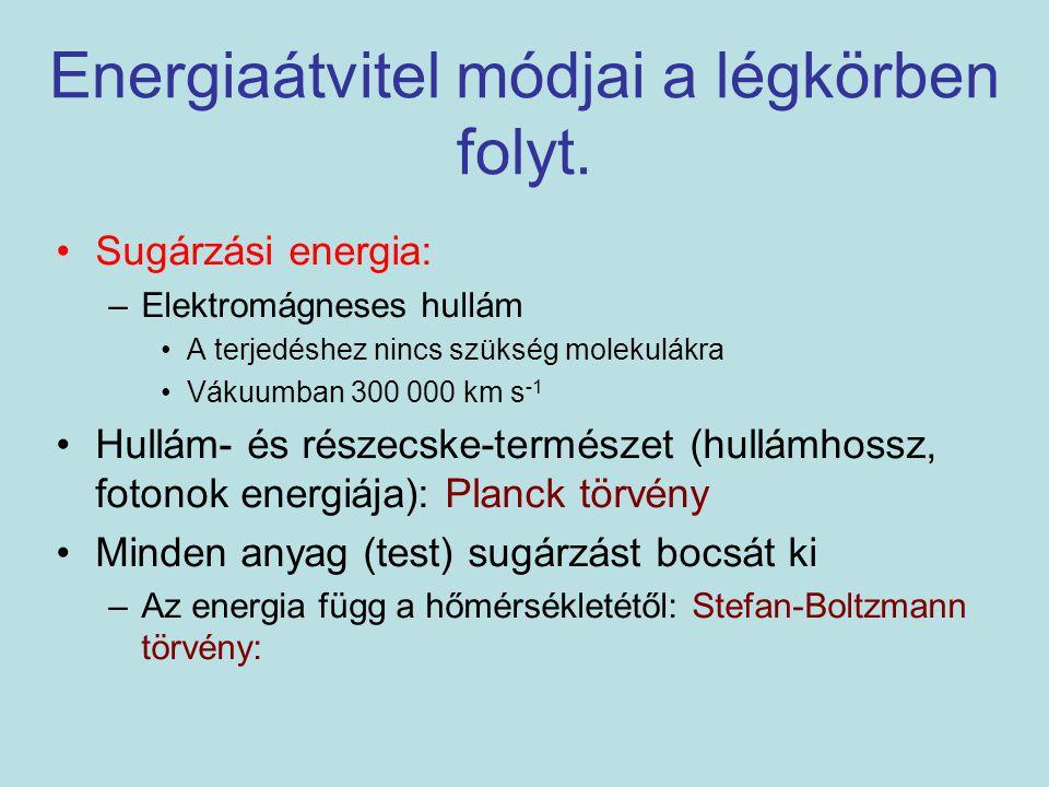Energiaátvitel módjai a légkörben folyt.