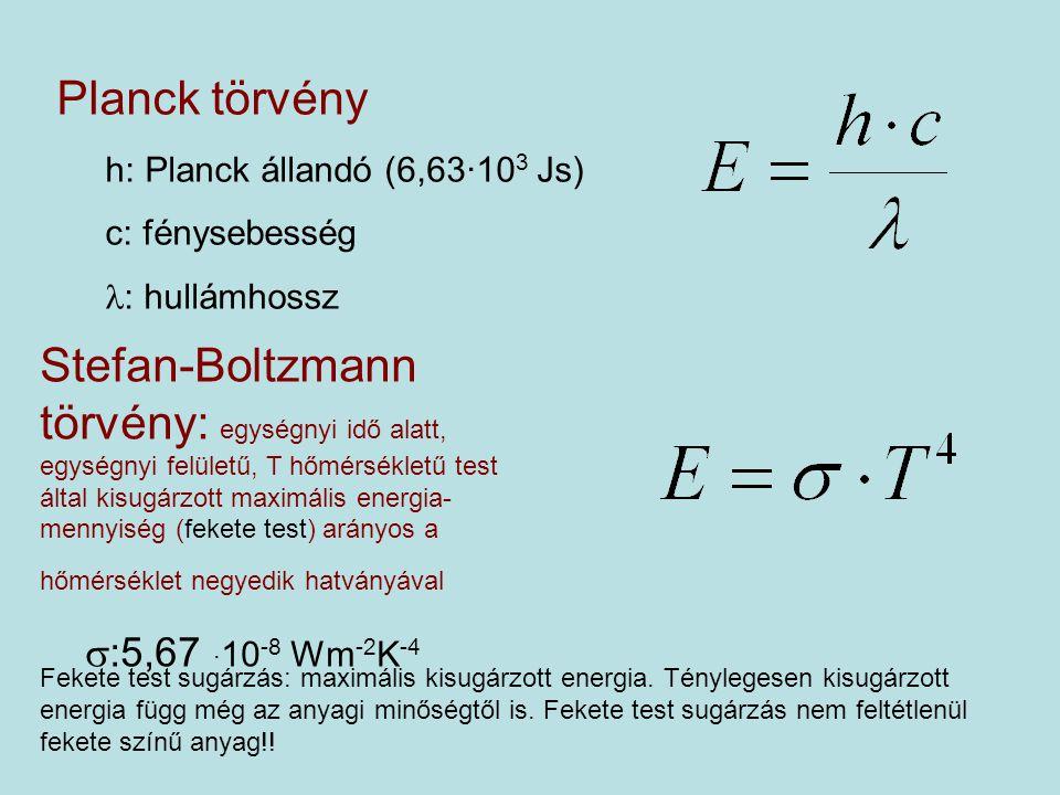 Planck törvény h: Planck állandó (6,63·103 Js) c: fénysebesség. : hullámhossz.