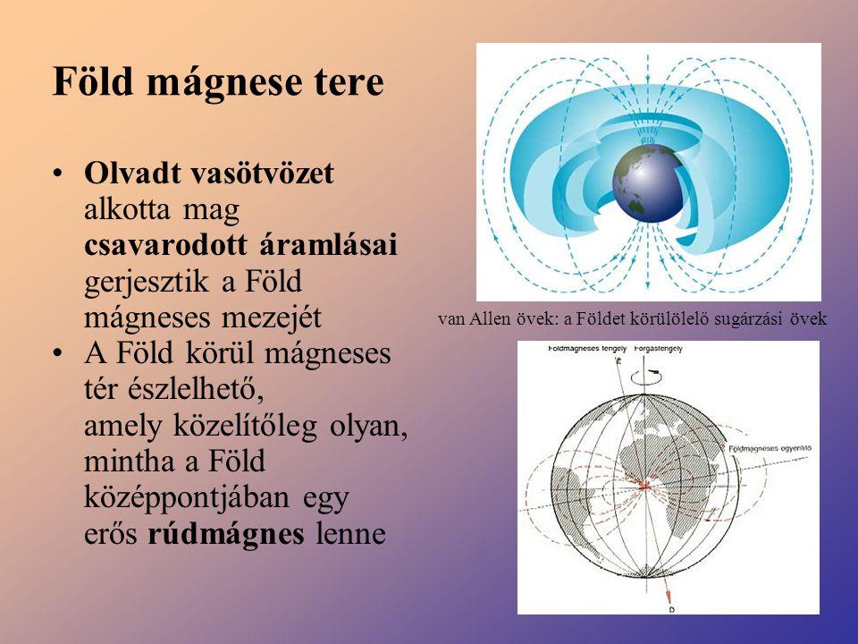Föld mágnese tere Olvadt vasötvözet alkotta mag csavarodott áramlásai gerjesztik a Föld mágneses mezejét.