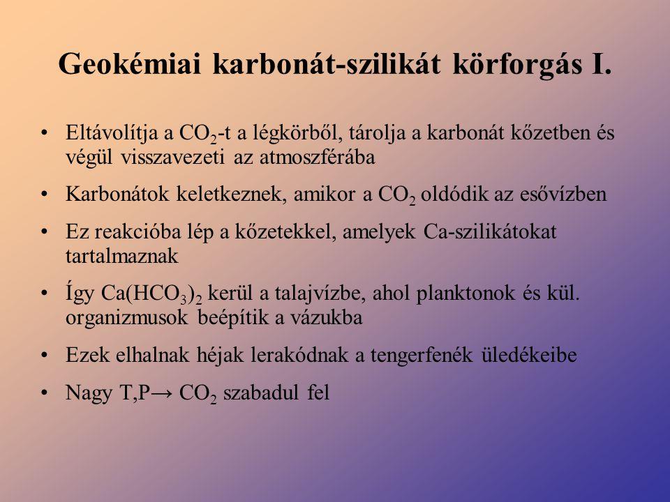 Geokémiai karbonát-szilikát körforgás I.