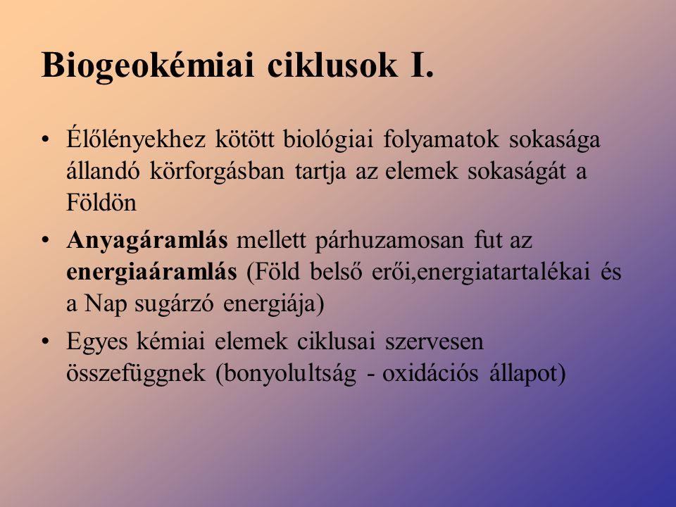 Biogeokémiai ciklusok I.