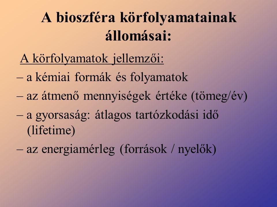 A bioszféra körfolyamatainak állomásai: