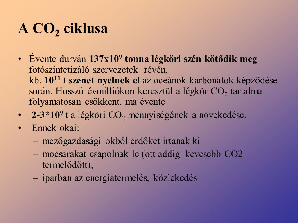 A CO2 ciklusa