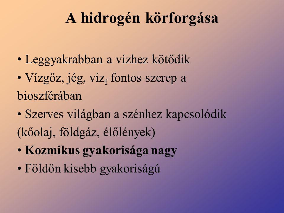 A hidrogén körforgása • Leggyakrabban a vízhez kötődik