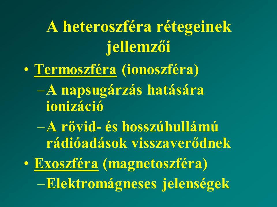 A heteroszféra rétegeinek jellemzői