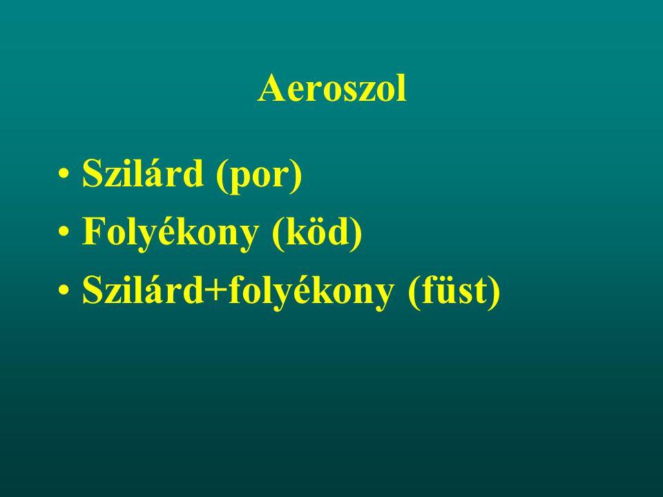 Aeroszol Szilárd (por) Folyékony (köd) Szilárd+folyékony (füst)