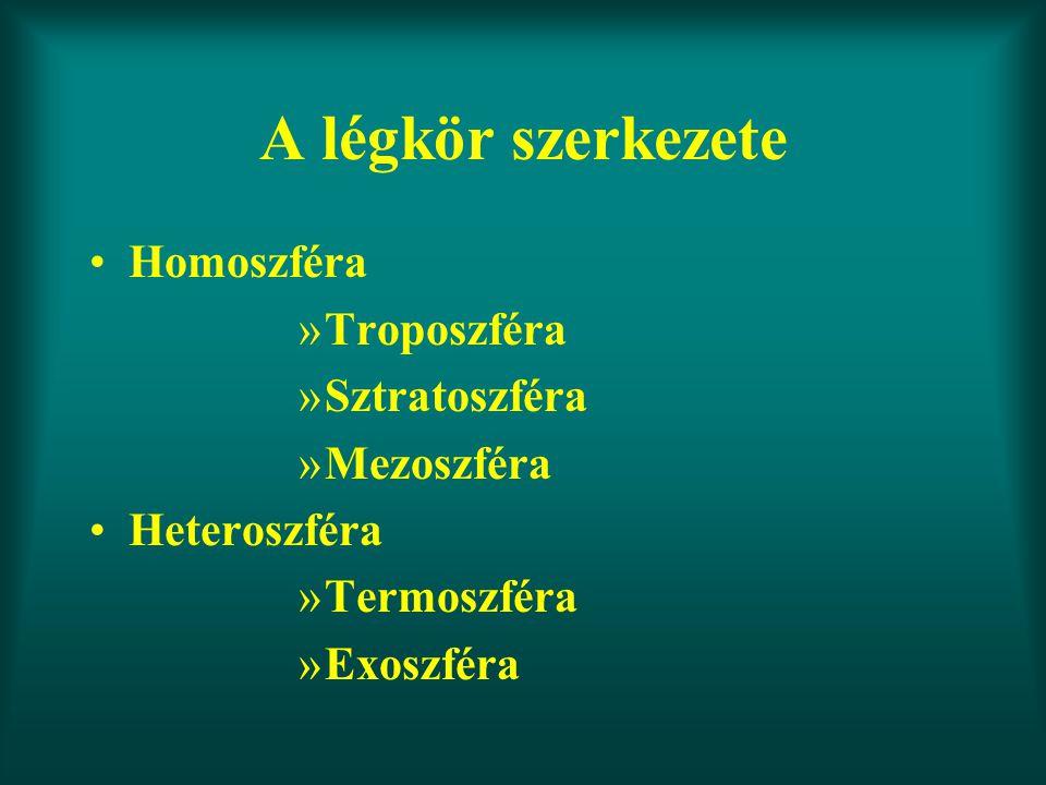 A légkör szerkezete Homoszféra Troposzféra Sztratoszféra Mezoszféra