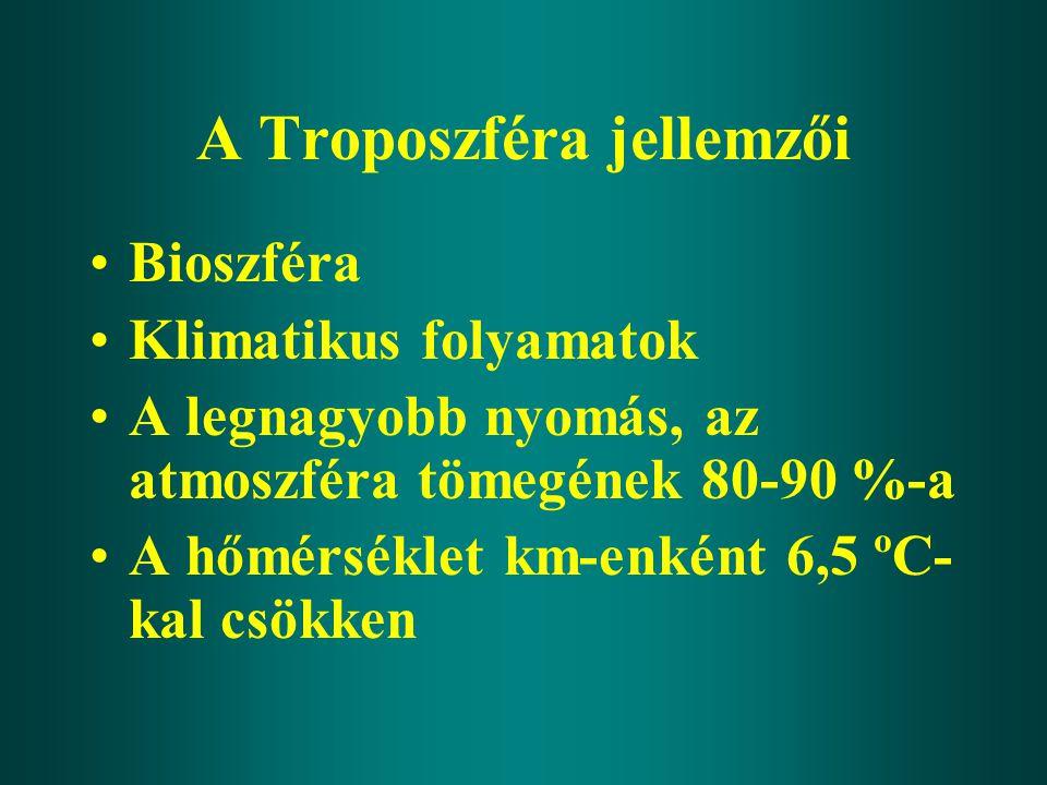 A Troposzféra jellemzői