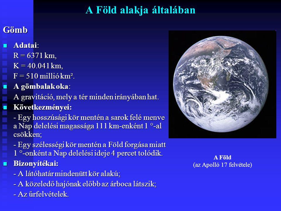 A Föld alakja általában