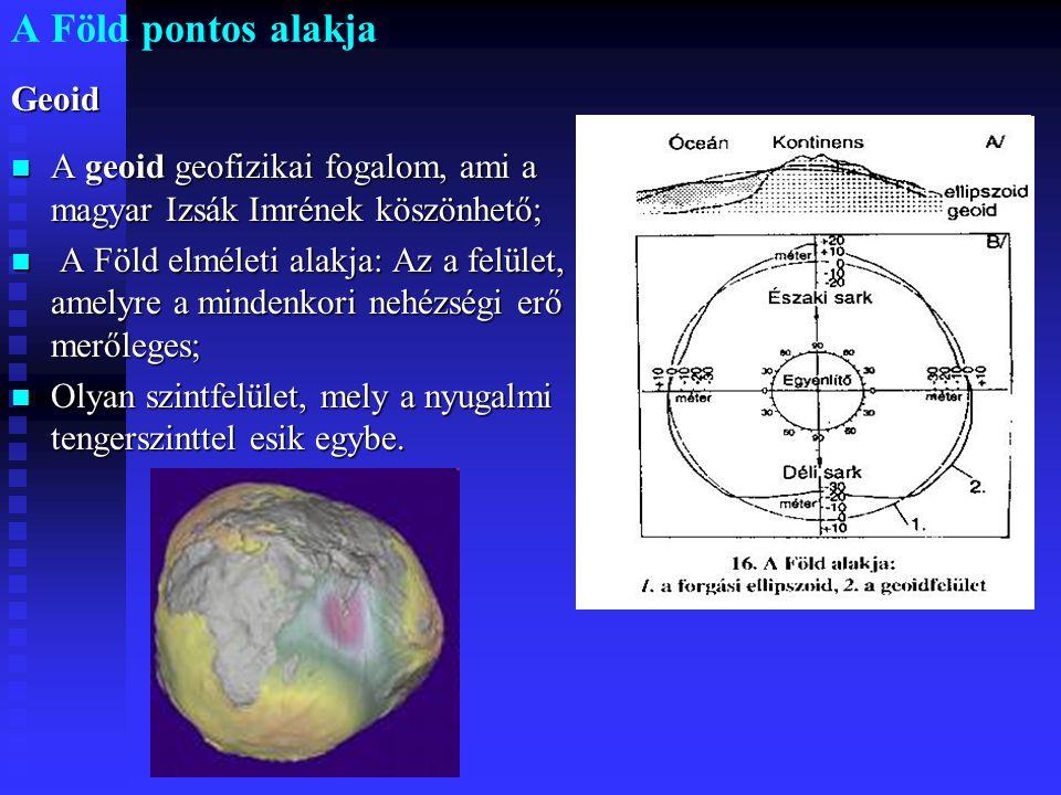 A Föld pontos alakja Geoid
