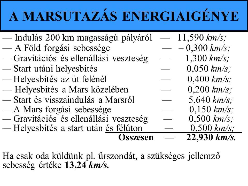 A MARSUTAZÁS ENERGIAIGÉNYE