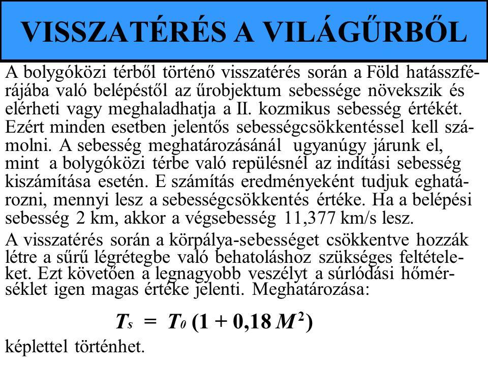 VISSZATÉRÉS A VILÁGŰRBŐL