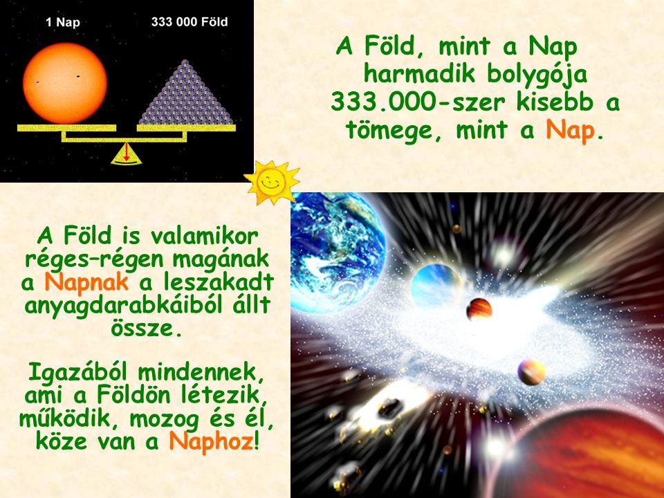 A Föld, mint a Nap harmadik bolygója 333
