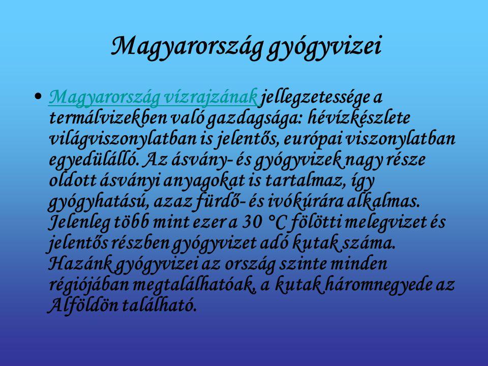 Magyarország gyógyvizei