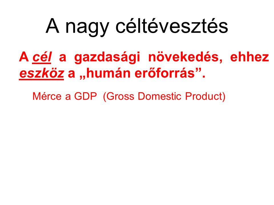"""A nagy céltévesztés A cél a gazdasági növekedés, ehhez eszköz a """"humán erőforrás ."""