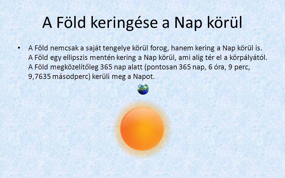 A Föld keringése a Nap körül