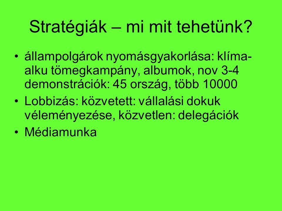 Stratégiák – mi mit tehetünk