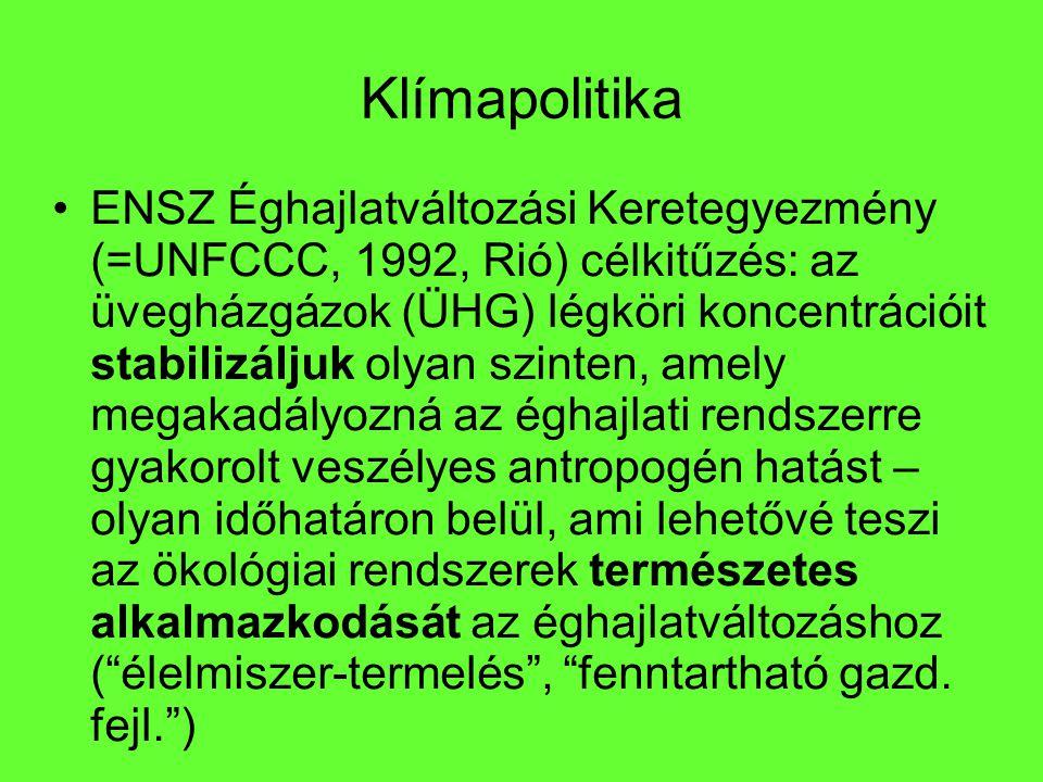 Klímapolitika