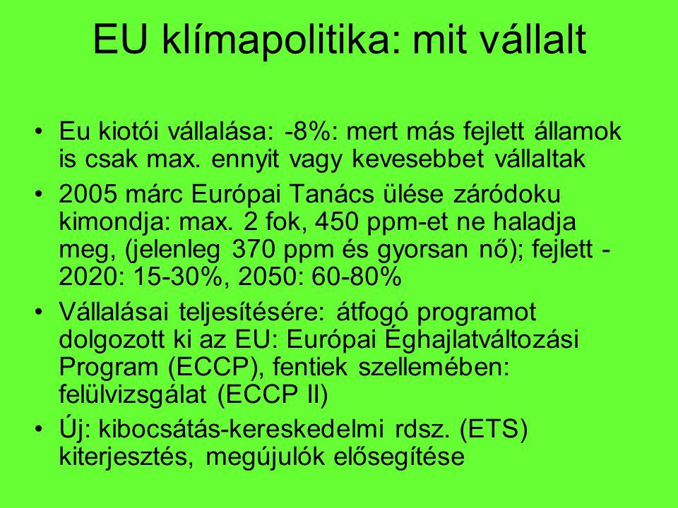 EU klímapolitika: mit vállalt