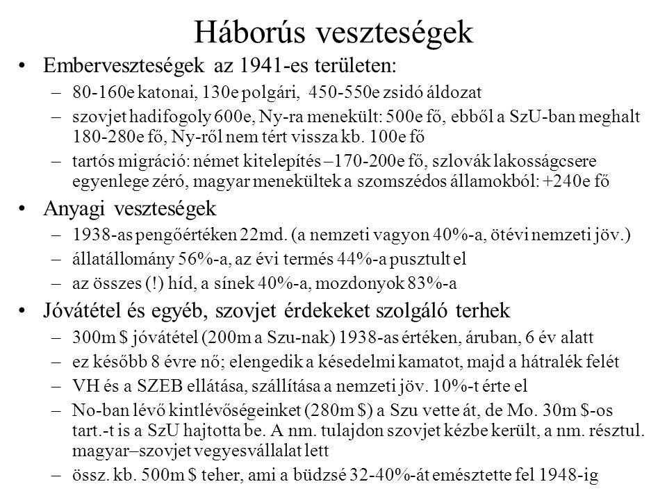 Háborús veszteségek Emberveszteségek az 1941-es területen:
