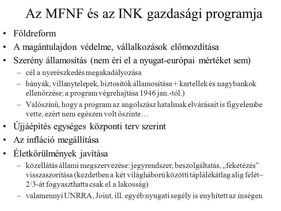 Az MFNF és az INK gazdasági programja