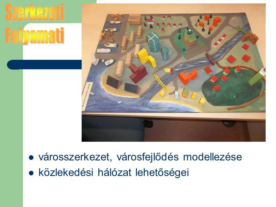 Szerkezeti Folyamati városszerkezet, városfejlődés modellezése