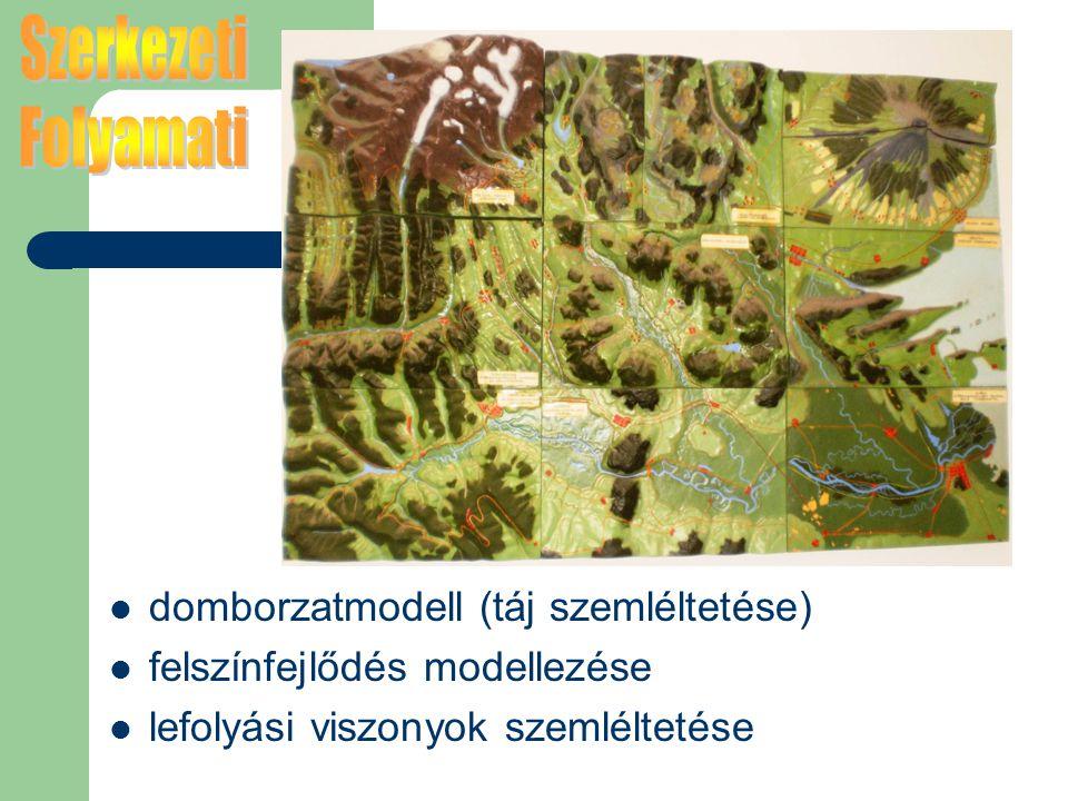 Szerkezeti Folyamati domborzatmodell (táj szemléltetése)