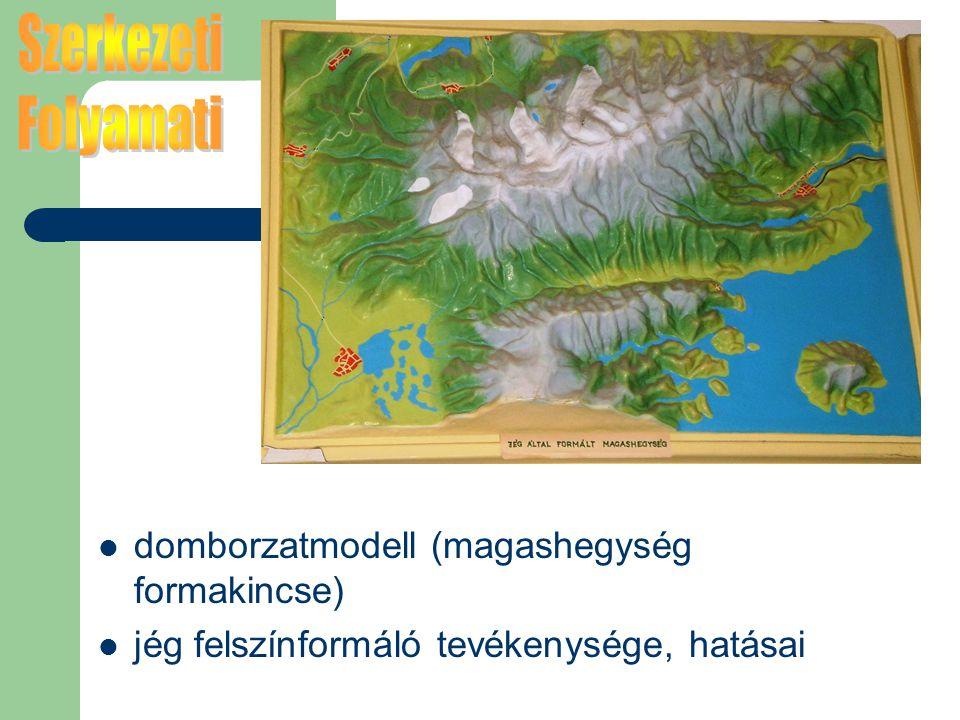 Szerkezeti Folyamati domborzatmodell (magashegység formakincse)