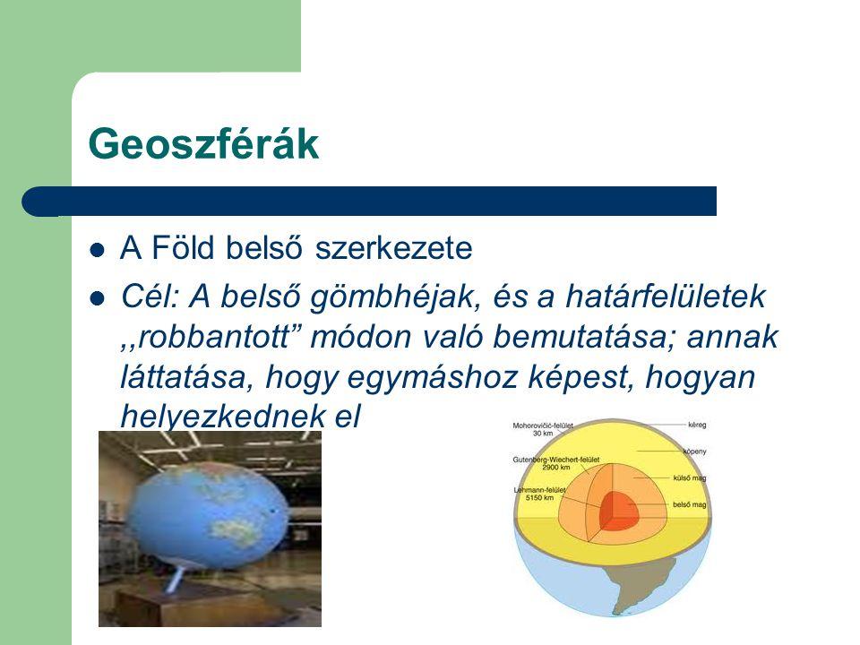 Geoszférák A Föld belső szerkezete