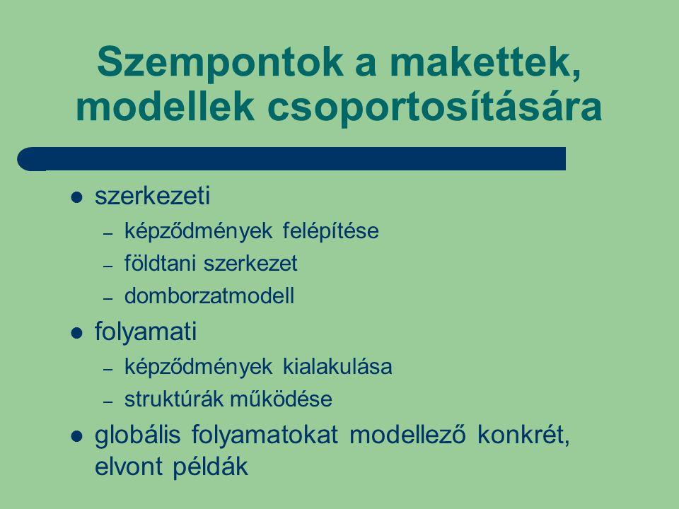 Szempontok a makettek, modellek csoportosítására