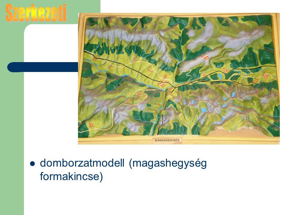 Szerkezeti domborzatmodell (magashegység formakincse)
