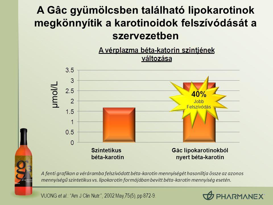 Gâc lipokarotinokból nyert béta-karotin