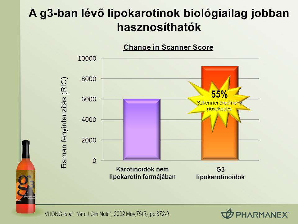 A g3-ban lévő lipokarotinok biológiailag jobban hasznosíthatók