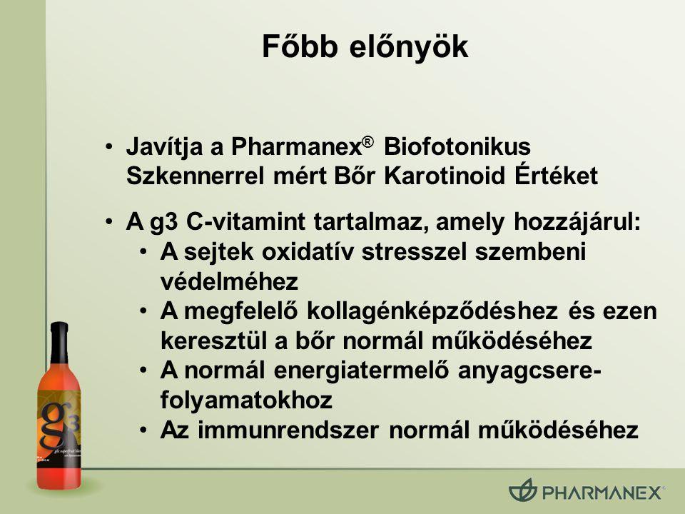 Főbb előnyök Javítja a Pharmanex® Biofotonikus Szkennerrel mért Bőr Karotinoid Értéket. A g3 C-vitamint tartalmaz, amely hozzájárul: