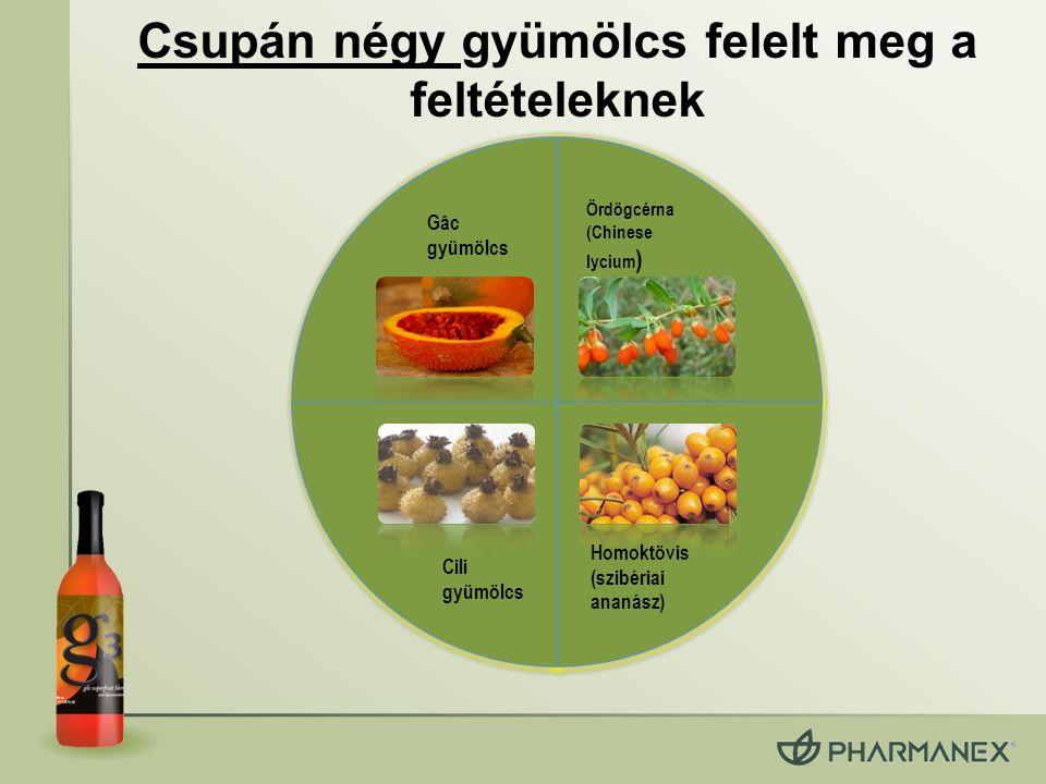 Csupán négy gyümölcs felelt meg a feltételeknek