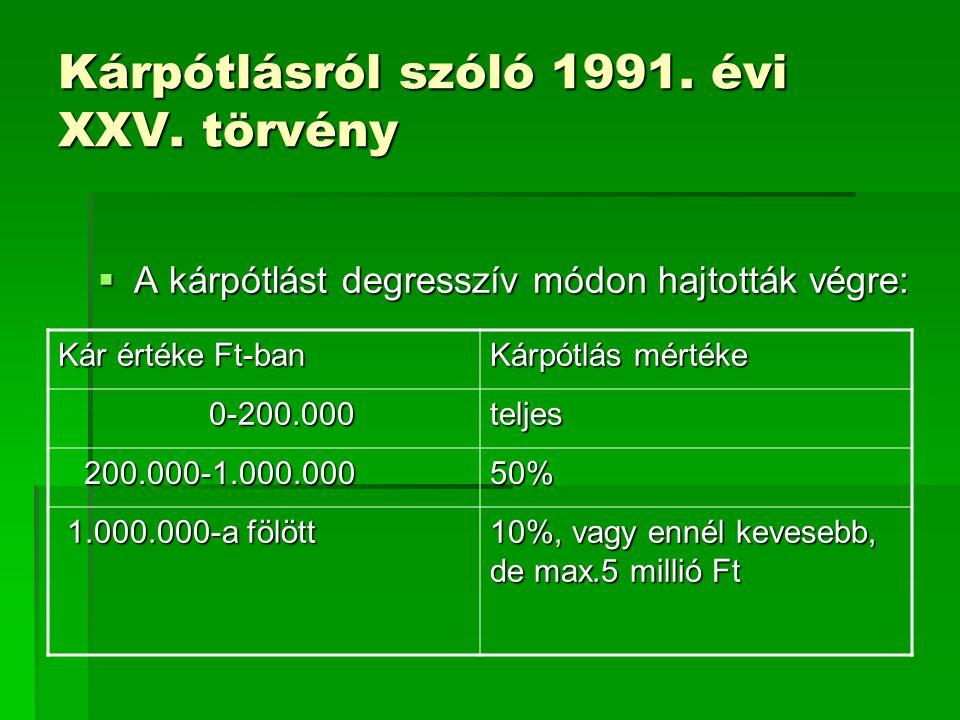 Kárpótlásról szóló 1991. évi XXV. törvény