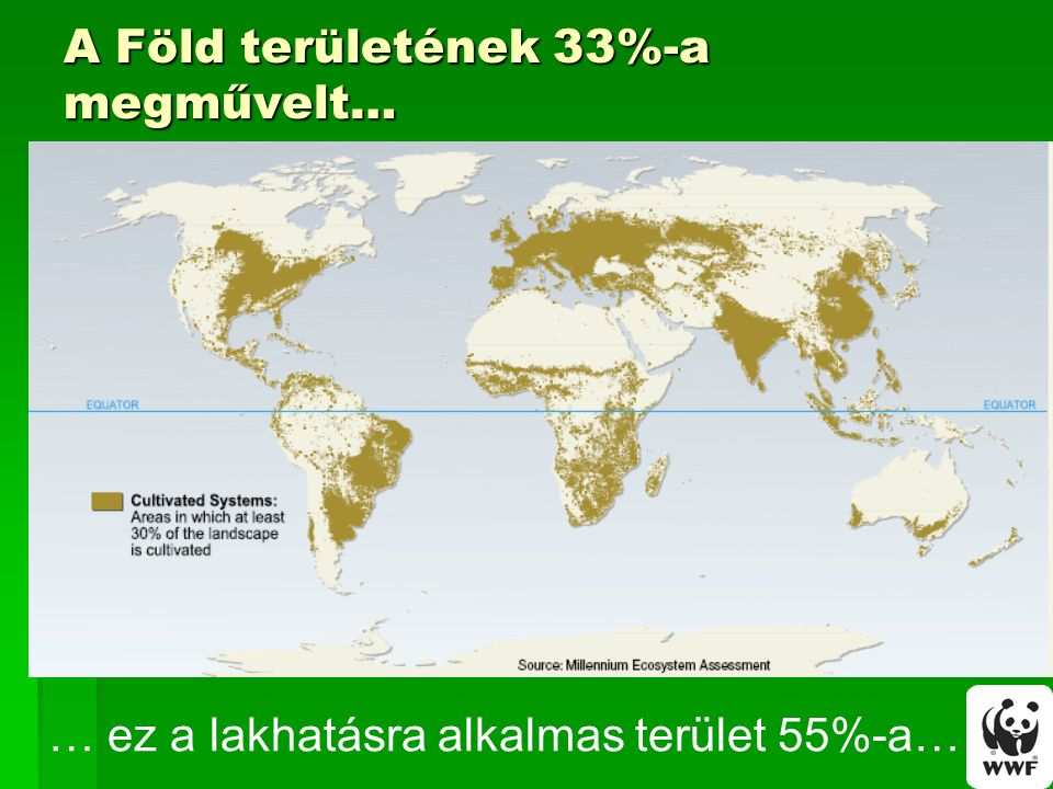 A Föld területének 33%-a megművelt…