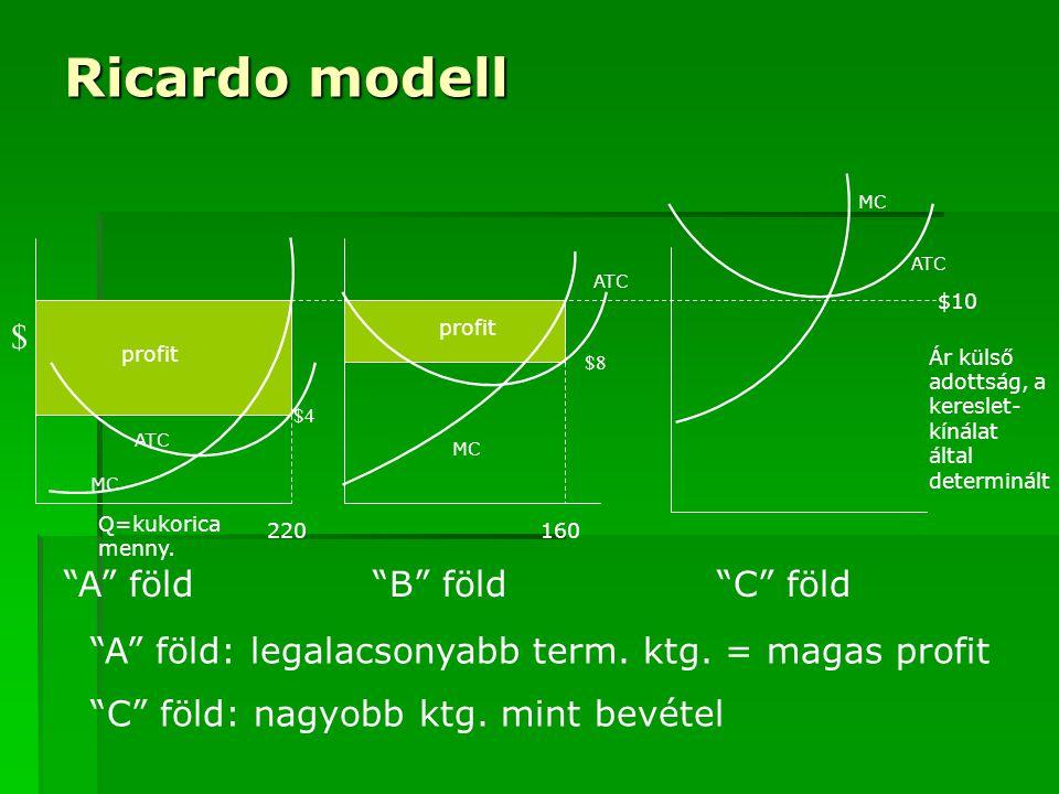Ricardo modell $ A föld B föld C föld