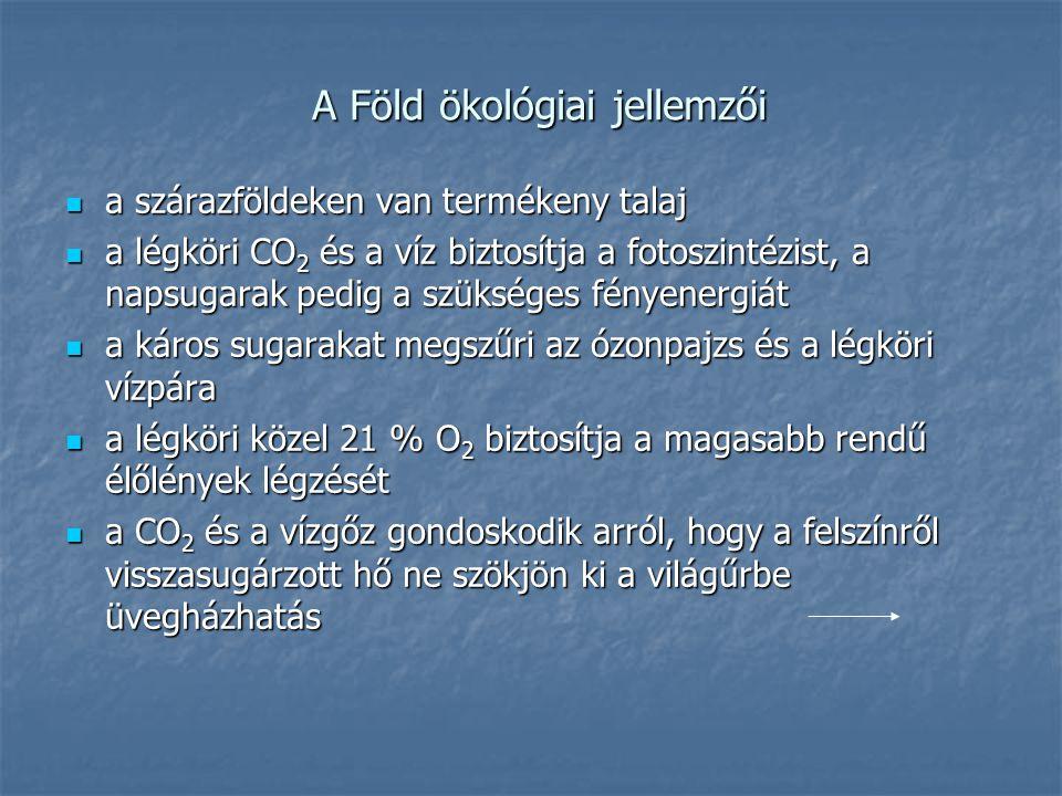 A Föld ökológiai jellemzői