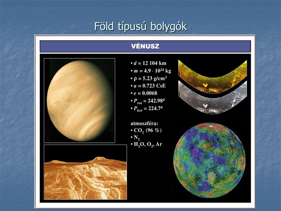 Föld típusú bolygók
