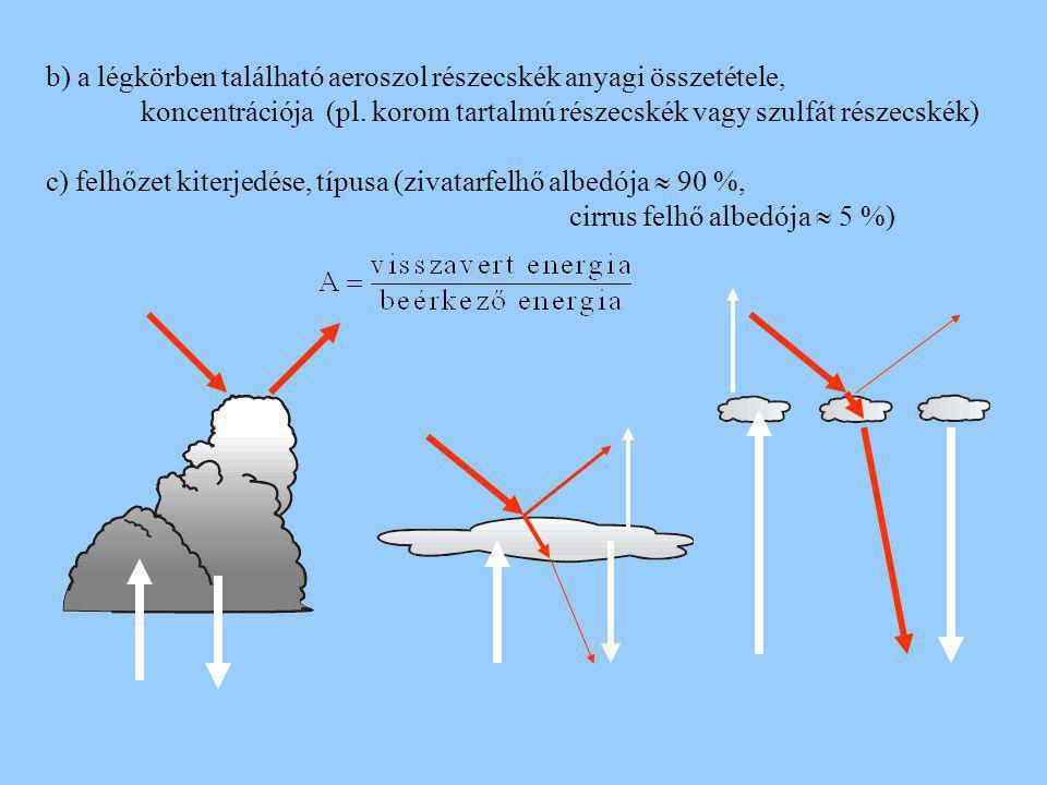 b) a légkörben található aeroszol részecskék anyagi összetétele,