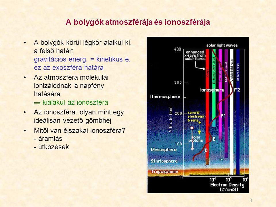 A bolygók atmoszférája és ionoszférája